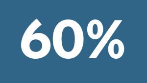 ahorrar-hasta-un-60-por-ciento